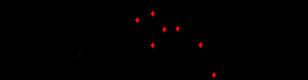 Ul of sodium
